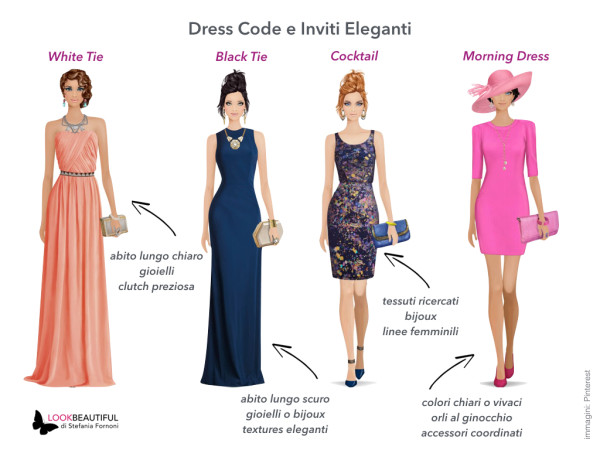 I dress codes per le occasioni eleganti