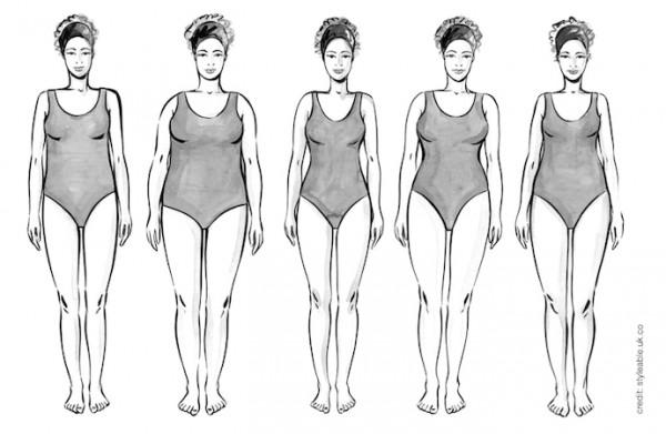 curvy-taglia-morfo-silhouette-abbigliamento-snellente-look