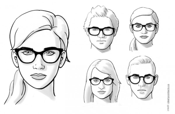 occhiali-vista-stile-morfo-viso-uomo-donna